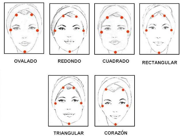 maquillaje-dummies-2o-parte-analiza-tu-rostro-l-afwdd9